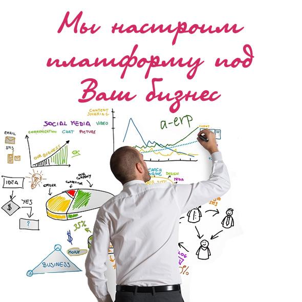А-ЕРП Технологии - технологии бизнеса в интернете